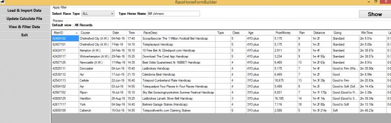 RHFB Horse Data Example