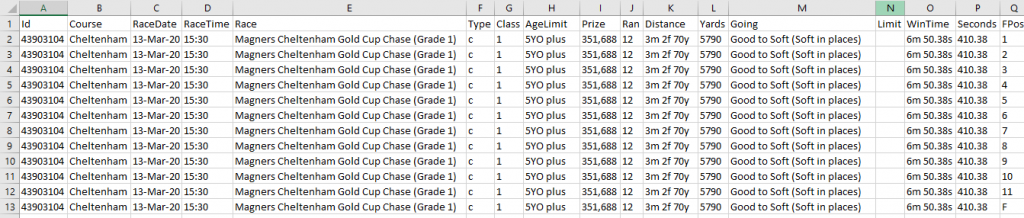 Racing Results CSV Pt1