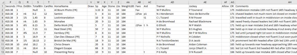 Racing Results CSV Pt2