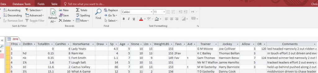 Racing Database Format 2
