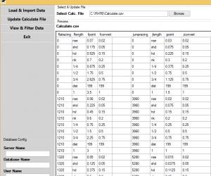 Horse Rating Calculator
